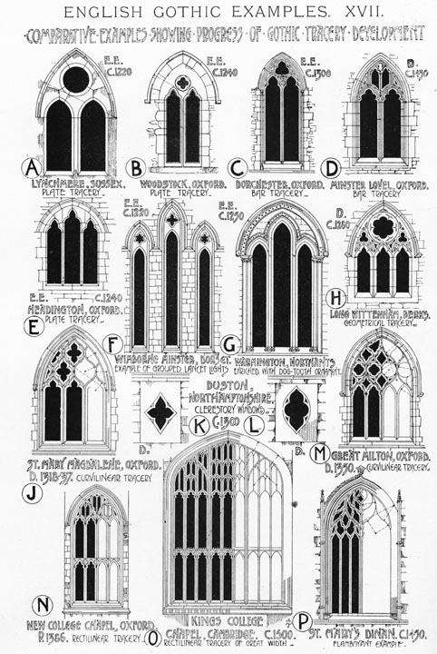 Gothic Doorways And Windows