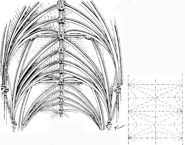 Ribbed Vault Primarily Constructed As A Skeleton Framework Of Diagonal And Transverse Ribs Was Chiefly Used In This Period The Naves Durham