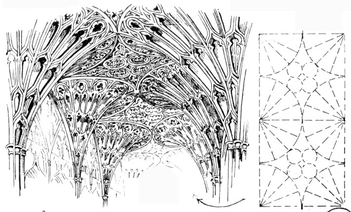 Fan Vaulting Gloucester Cathedral