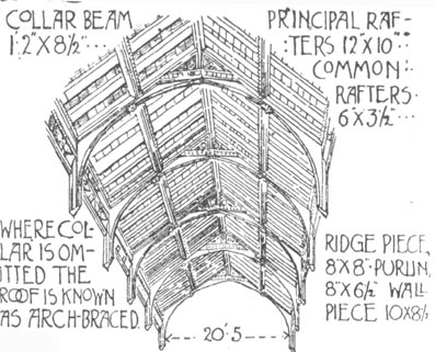 Collar Braced Roofs Open Timber Roofs Of The Middle Ages