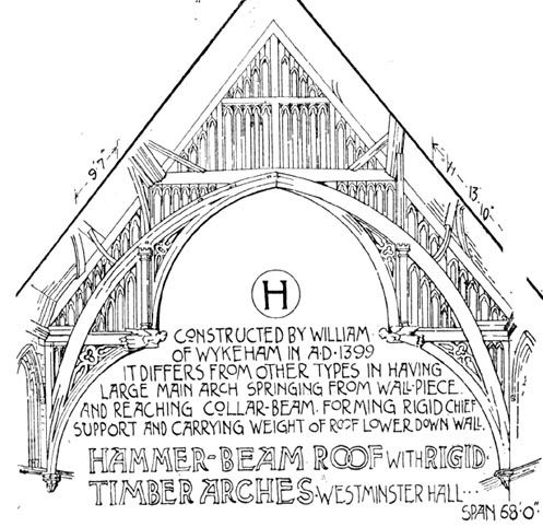The Hammer Beam Roof U2014 Open Timber Roofs Of The Middle Ages (3), Drawn By  Banister Fletcher