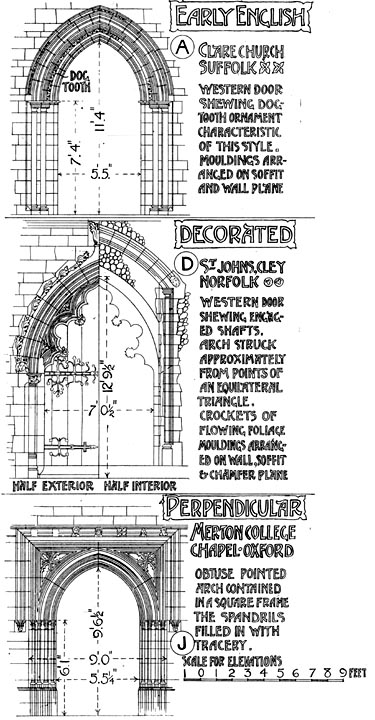 Comparative Examples Of English Gothic Doorways Drawn By