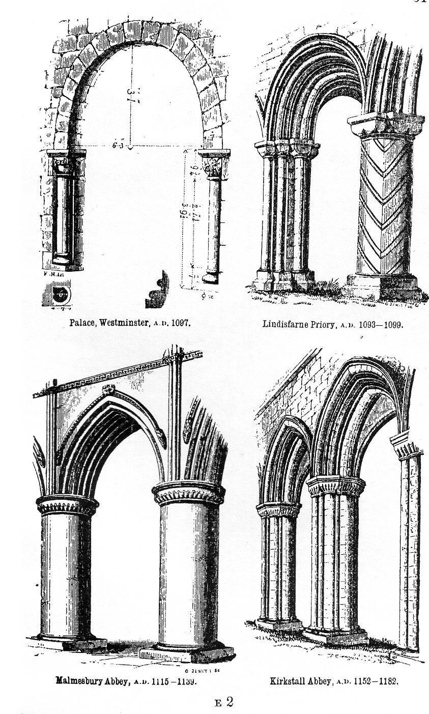 StMatthias Church And The Medievalism Of Sir George Gilbert Scott