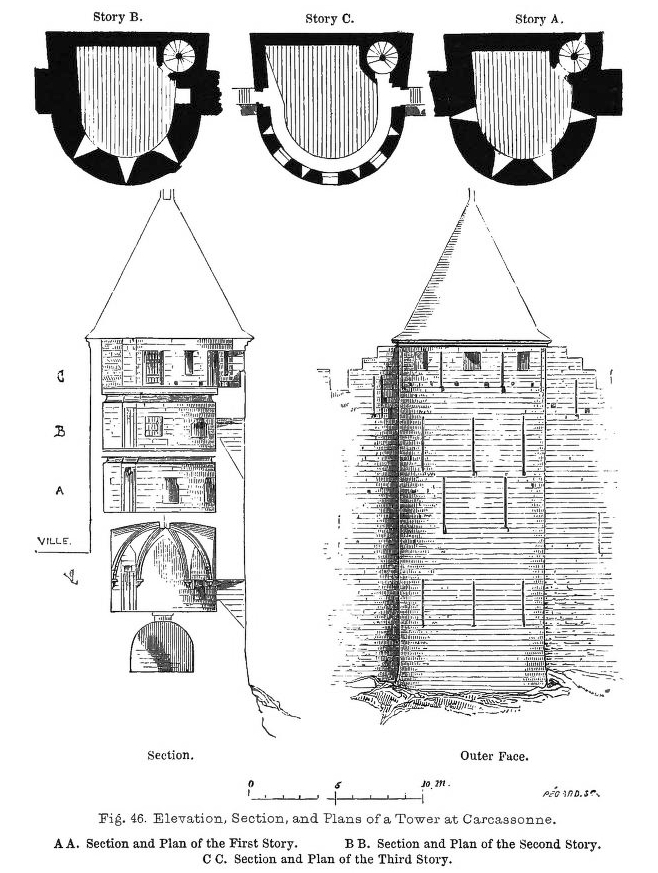 French Influence On Secular Gothic Revival Architecture