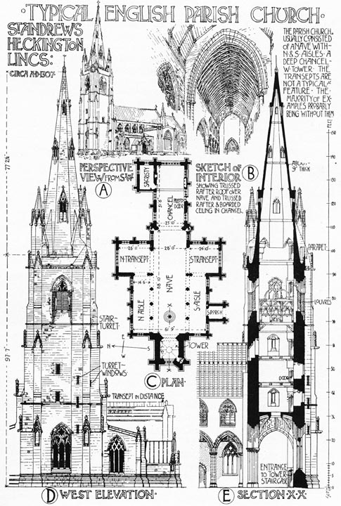 a history of gothic architecture in england Gothic architecture in england died out very slowly, especially in oxford but, from about 1640 onwards up to about 1830, all english architecture was based on that of rome, save for a few exceptions that led to the greek revival and the gothic revival towards the end of that period.