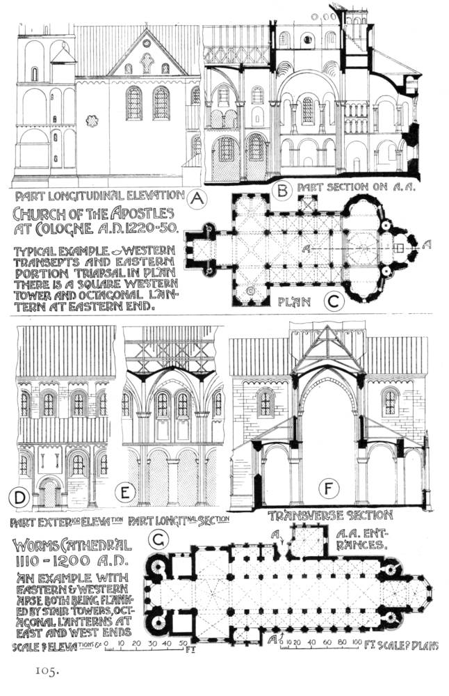 Elevation Church Plan A Visit : Characteristics of romanesque architecture ii