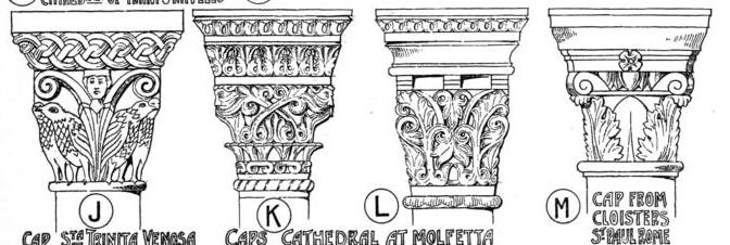 Italian Romanesque Architecture